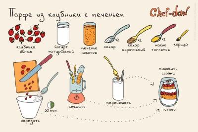 Интересные кулинарные ссылочки - 88304_original.jpg