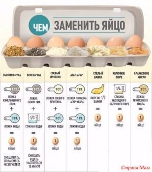 Рецепты постных блюд - 19089064_66269-700x500.jpeg