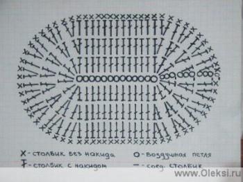 Пинетки - opisanie-pinetok-5.jpg