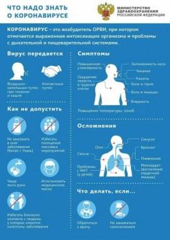 О китайском коронавирусе. - FB_IMG_1580559666942.jpg